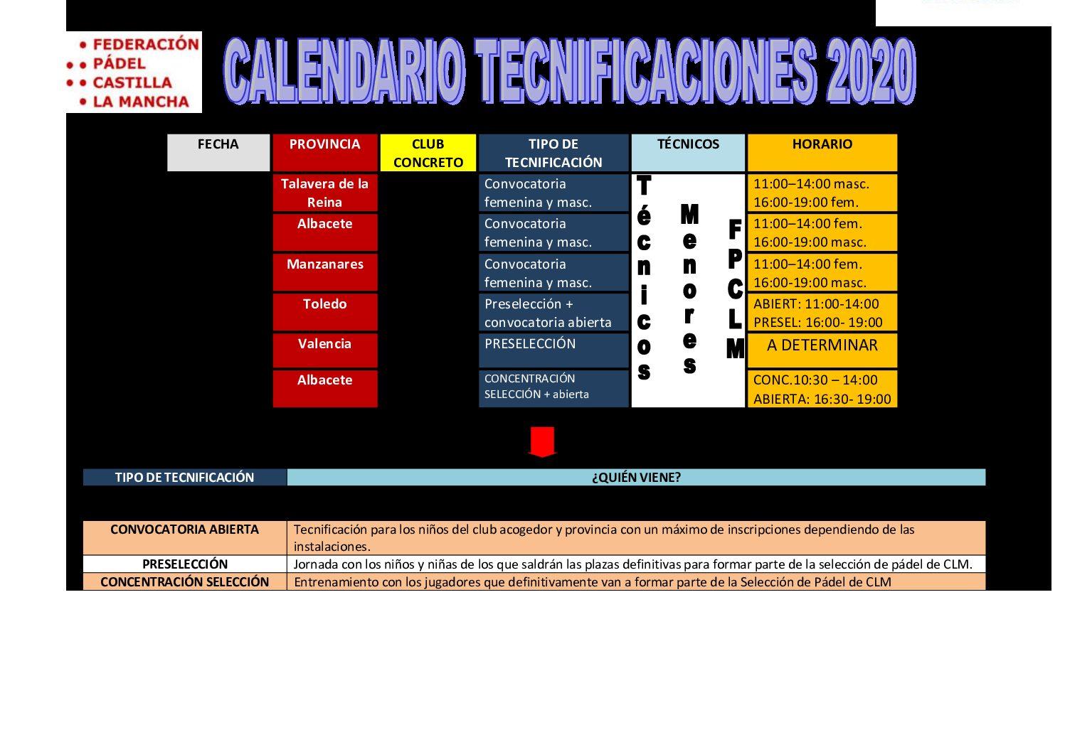 Calendario de Tecnificaciones de menores 2020